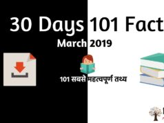 current affairs ebook march 2019 in hindi