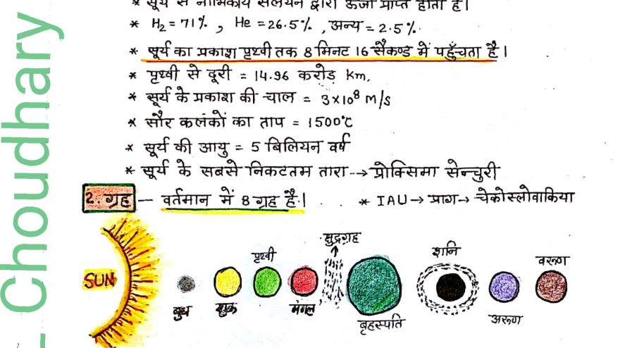 geography notes in hindi pdf
